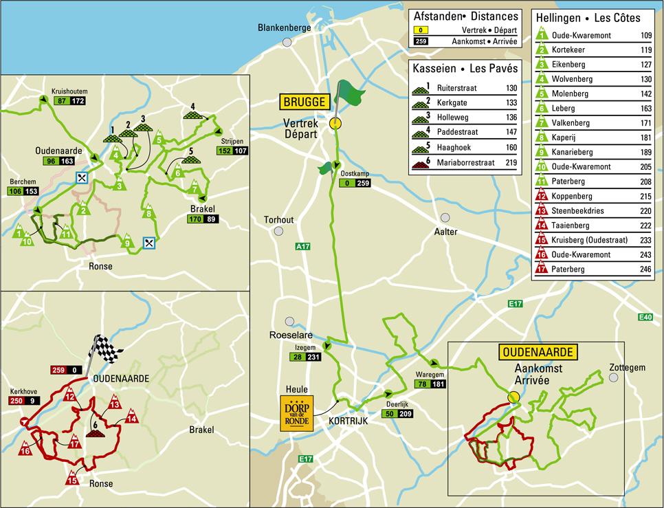 Parcours Ronde van Vlaanderen 2014