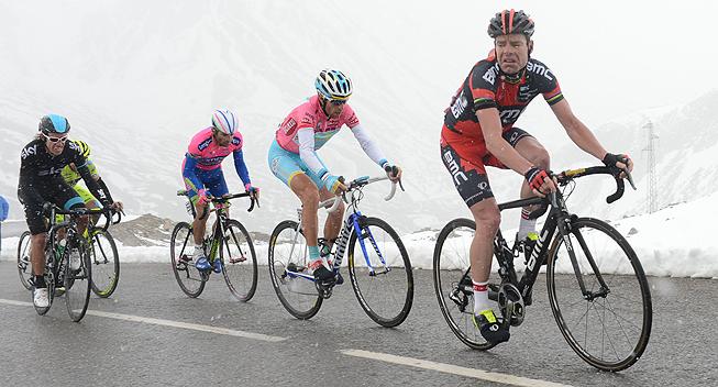 Deelnemerslijst Giro d'Italia 2014