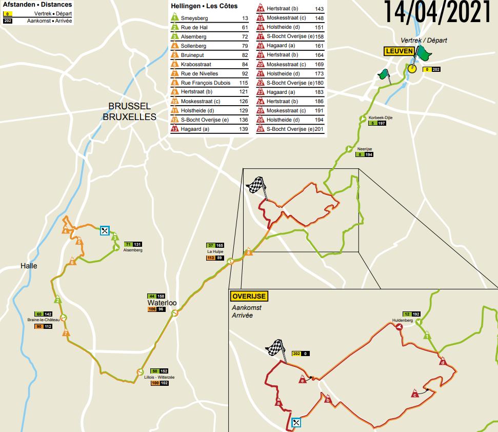 Brabantse Pijl parcours 2021